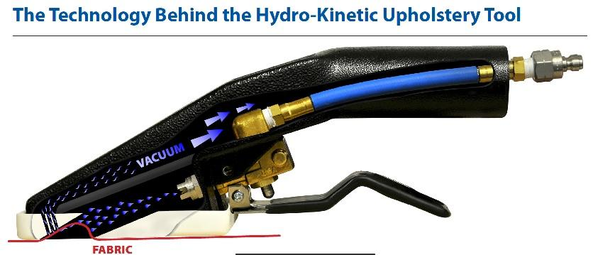 Hydroforce Hydro Kinetic Upholstery Tool Carpet Cleaning
