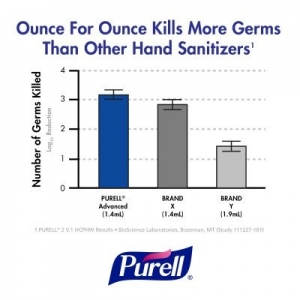 Purell TFX Foam Sanitiser Refill 1200ml